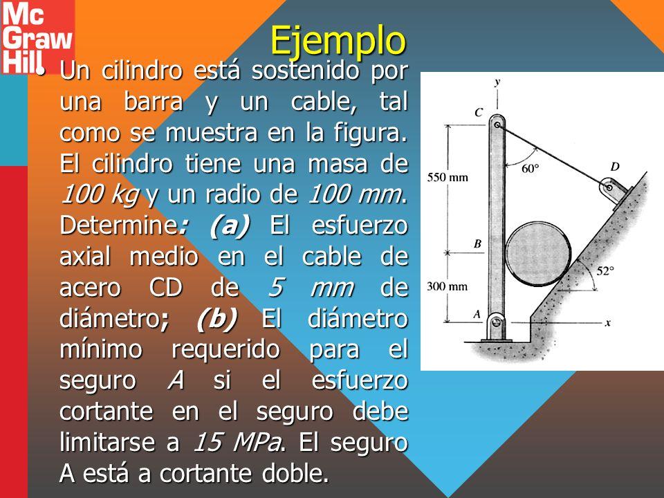 Ejemplo Un cilindro está sostenido por una barra y un cable, tal como se muestra en la figura. El cilindro tiene una masa de 100 kg y un radio de 100