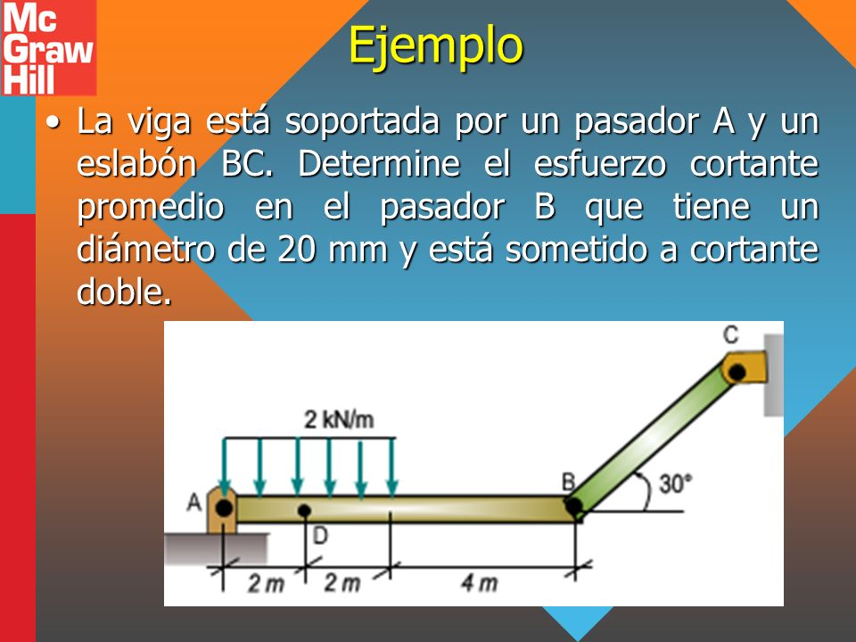 Ejemplo La viga está soportada por un pasador A y un eslabón BC. Determine el esfuerzo cortante promedio en el pasador B que tiene un diámetro de 20 m