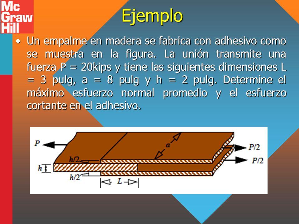 Ejemplo Un empalme en madera se fabrica con adhesivo como se muestra en la figura. La unión transmite una fuerza P = 20kips y tiene las siguientes dim