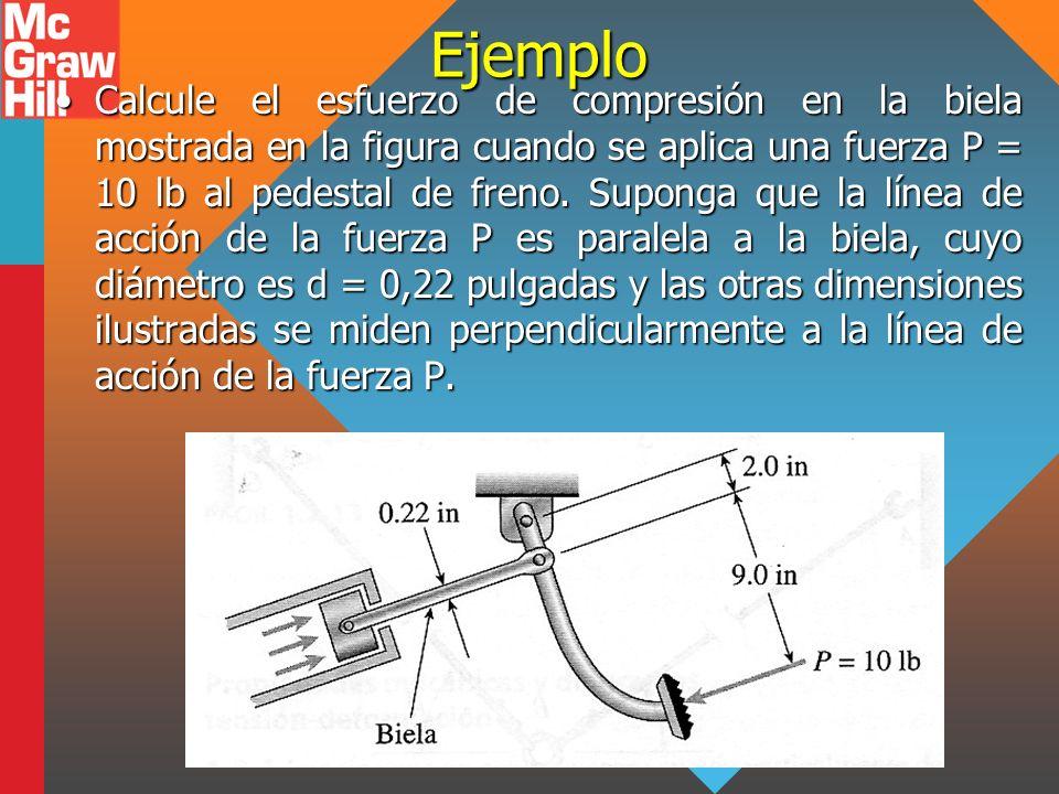 Ejemplo Calcule el esfuerzo de compresión en la biela mostrada en la figura cuando se aplica una fuerza P = 10 lb al pedestal de freno. Suponga que la