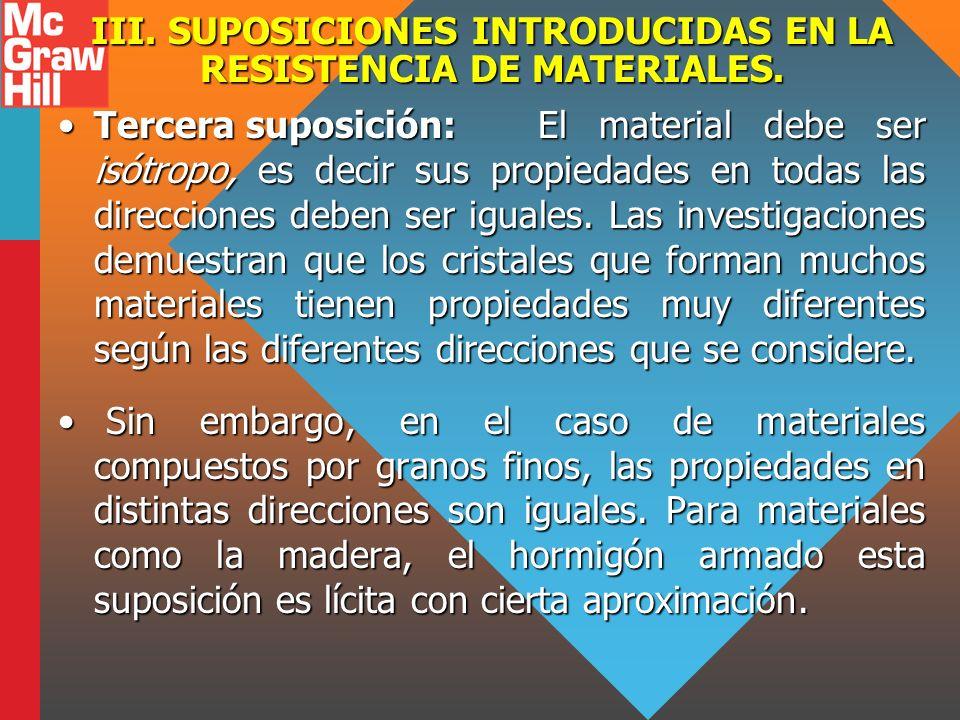 III. SUPOSICIONES INTRODUCIDAS EN LA RESISTENCIA DE MATERIALES. Tercera suposición:El material debe ser isótropo, es decir sus propiedades en todas la