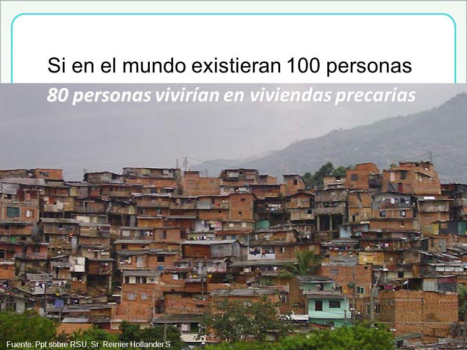 80 personas vivirían en viviendas precarias Si en el mundo existieran 100 personas Fuente: Ppt sobre RSU, Sr. Reinier Hollander S.