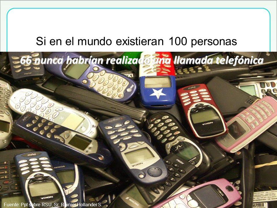 66 nunca habrían realizado una llamada telefónica Si en el mundo existieran 100 personas Fuente: Ppt sobre RSU, Sr. Reinier Hollander S.