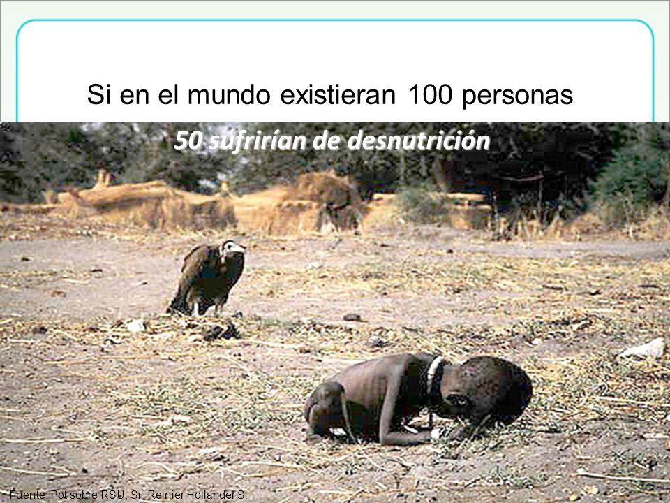 50 sufrirían de desnutrición Si en el mundo existieran 100 personas Fuente: Ppt sobre RSU, Sr. Reinier Hollander S.