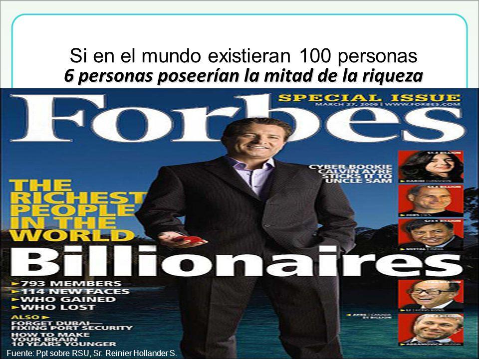 6 personas poseerían la mitad de la riqueza Si en el mundo existieran 100 personas Fuente: Ppt sobre RSU, Sr. Reinier Hollander S.