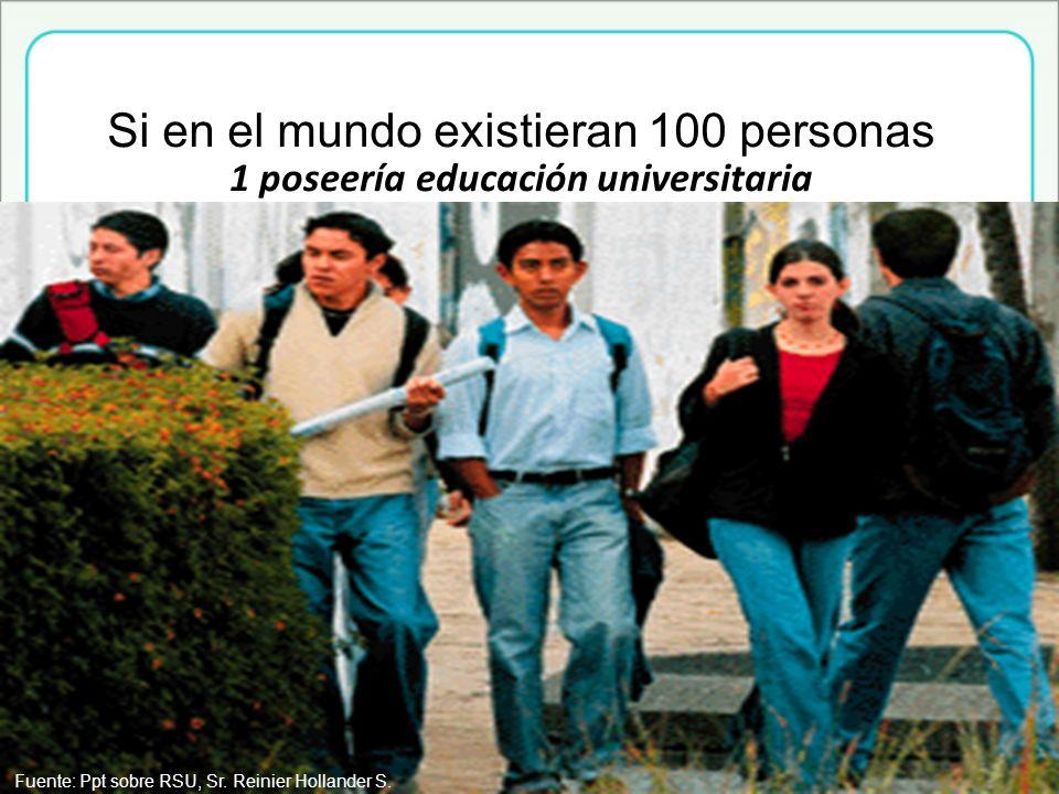 1 poseería educación universitaria Si en el mundo existieran 100 personas Fuente: Ppt sobre RSU, Sr. Reinier Hollander S.