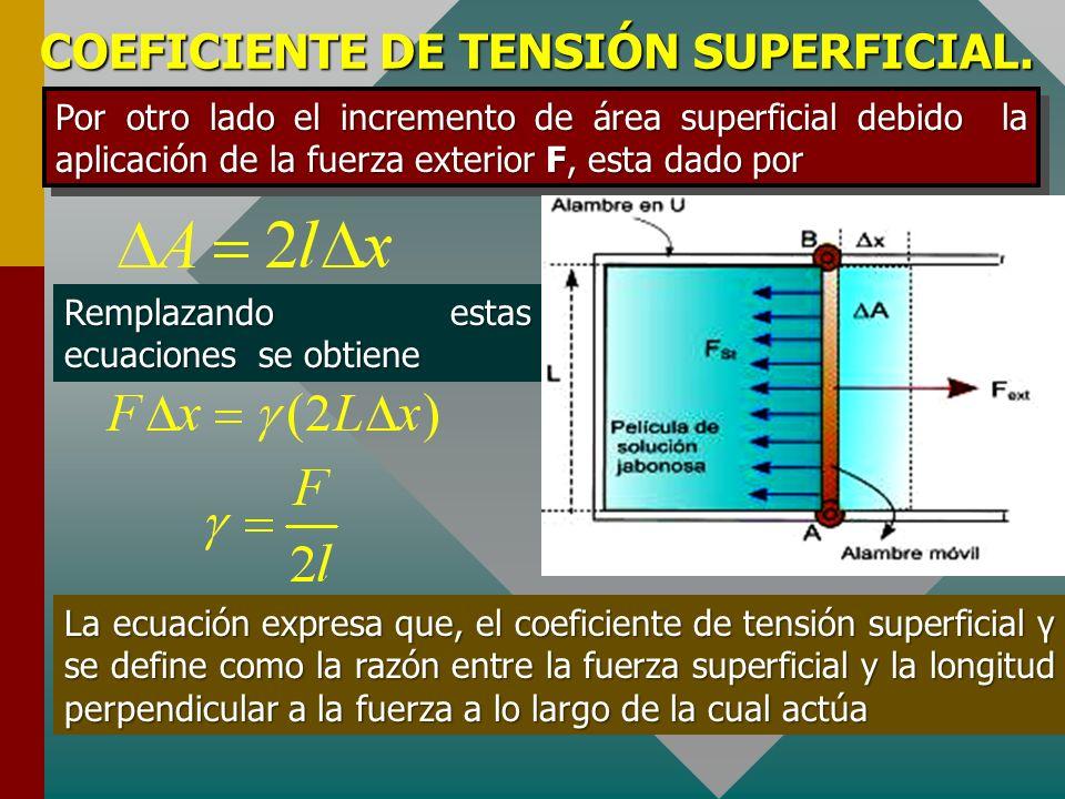 COEFICIENTE DE TENSIÓN SUPERFICIAL. Entonces, el trabajo ΔU, necesario para aumentar el área de la superficie líquida en una cantidad ΔA, será Donde,
