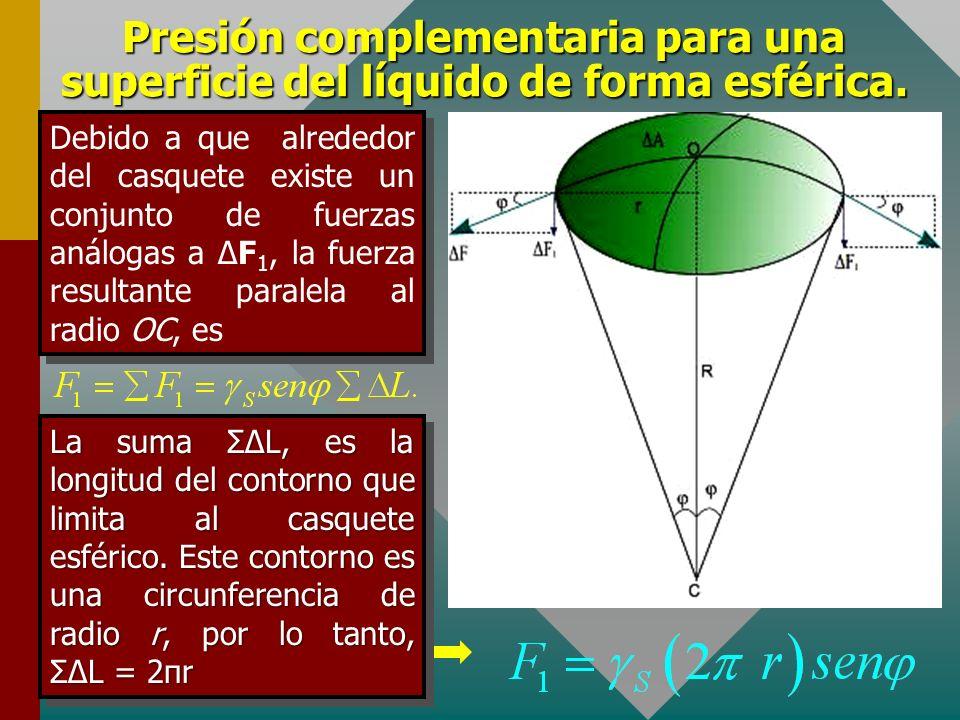 Presión complementaria para una superficie del líquido de forma esférica. Del gráfico se observa que φ Debido a que esta fuerza es tangente a la super