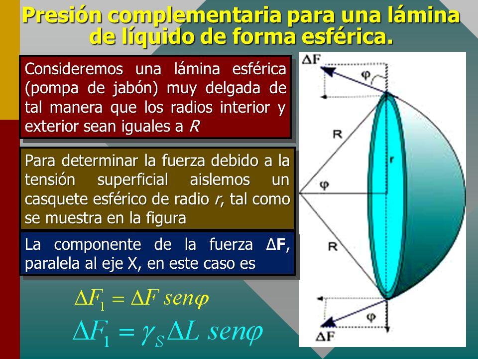 Presión complementaria para una superficie del líquido de forma esférica. En la dirección Y, las fuerzas debido a la diferencia de presiones y la debi
