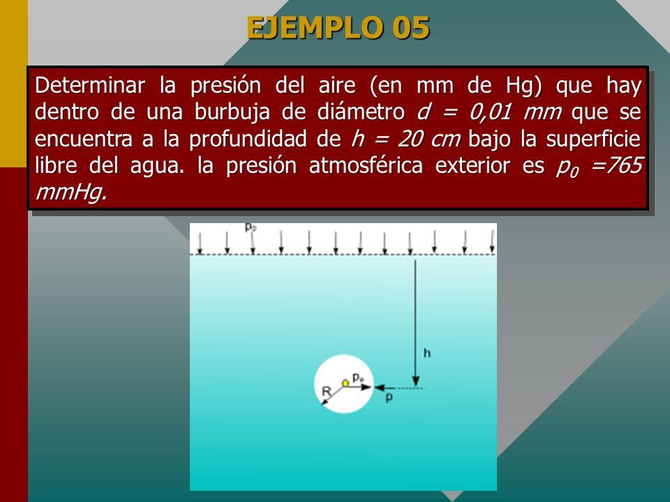 EJEMPLO 04 ¿Qué trabajo hay que realizar contra las fuerzas de tensión superficial para aumentar al doble el volumen de una pompa de jabón que tiene 1