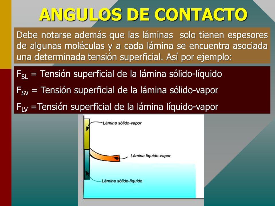 ANGULOS DE CONTACTO Las secciones anteriores se limitaron al estudio de los fenómenos de tensión superficial en láminas que separan un líquido de un g