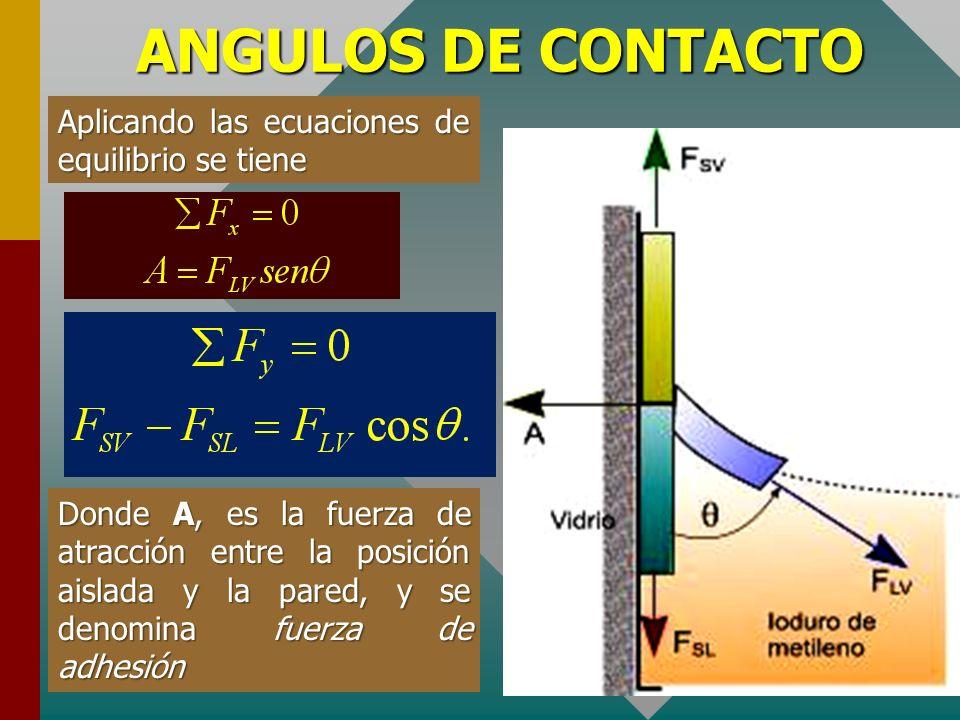 ANGULOS DE CONTACTO La curvatura de la superficie líquida en la cercanía de la pared sólida depende de la diferencia entre la tensión superficial sóli