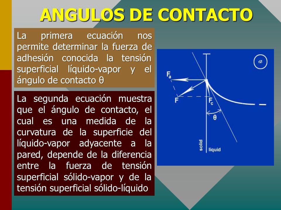 ANGULOS DE CONTACTO Aplicando las ecuaciones de equilibrio se tiene Donde A, es la fuerza de atracción entre la posición aislada y la pared, y se deno