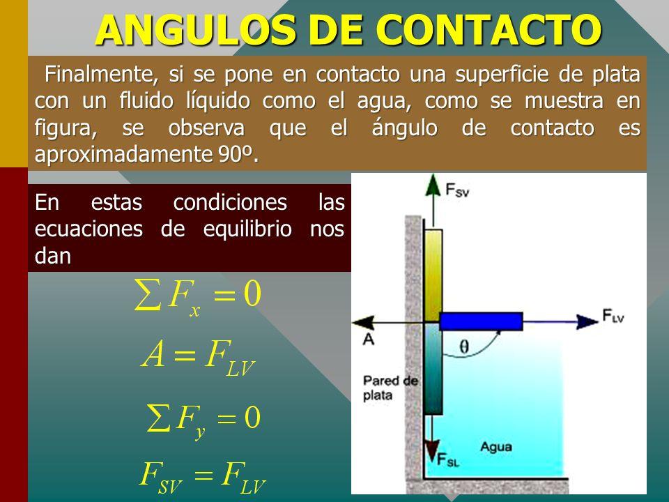 ANGULOS DE CONTACTO En estas condiciones se dice que el fluido no moja al vidrio. Para esta situación se observa que la fuerza adhesiva es menor que l