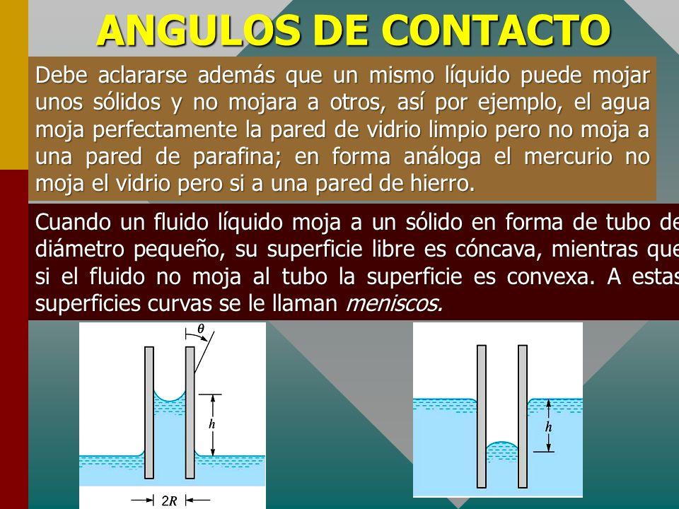 ANGULOS DE CONTACTO Finalmente, si se pone en contacto una superficie de plata con un fluido líquido como el agua, como se muestra en figura, se obser