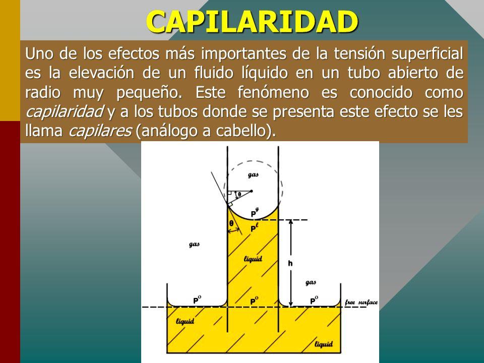 ANGULOS DE CONTACTO Por otro lado el agregado de impurezas a los líquidos modifica considerablemente el ángulo de contacto como se muestra en la figur