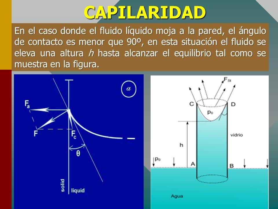 CAPILARIDAD Uno de los efectos más importantes de la tensión superficial es la elevación de un fluido líquido en un tubo abierto de radio muy pequeño.