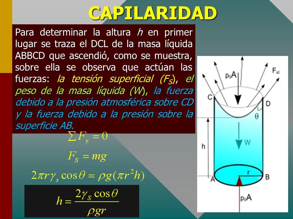 CAPILARIDAD En el caso donde el fluido líquido moja a la pared, el ángulo de contacto es menor que 90º, en esta situación el fluido se eleva una altur