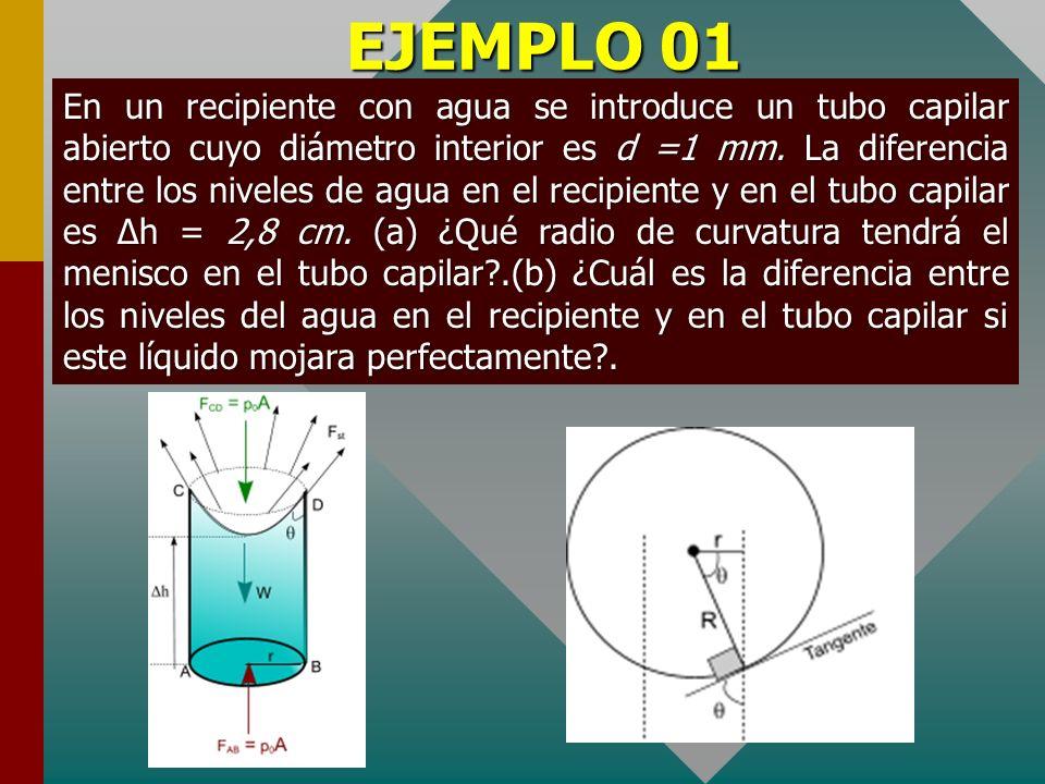 CAPILARIDAD Cuando el líquido no moja la pared del tubo, el menisco es convexo, en este caso la presión complementaria es positiva y el nivel del líqu
