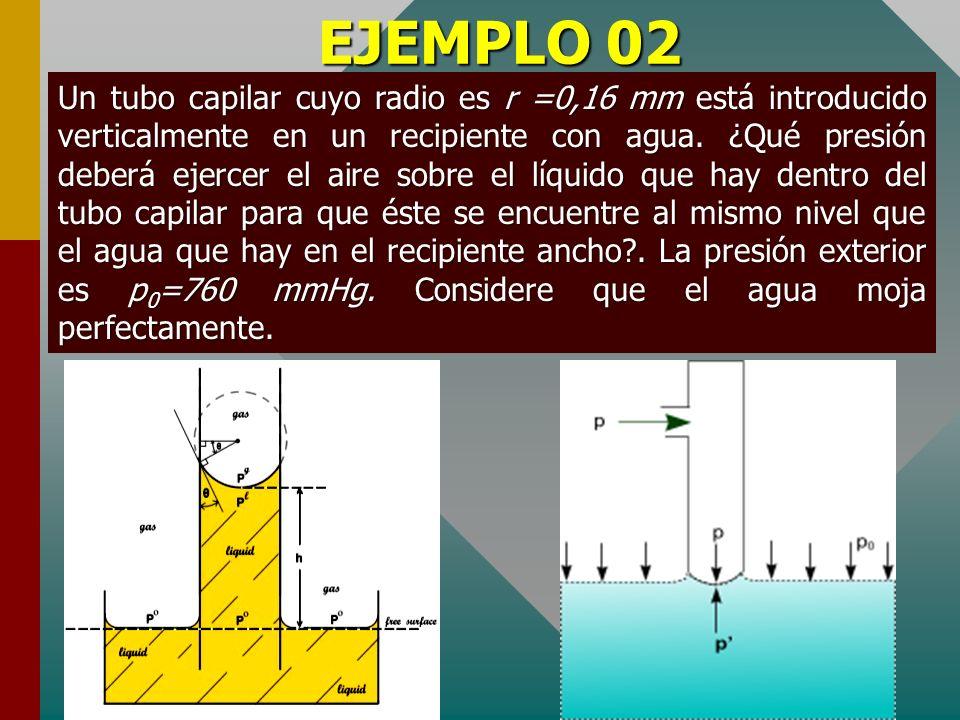 EJEMPLO 01 En un recipiente con agua se introduce un tubo capilar abierto cuyo diámetro interior es d =1 mm. La diferencia entre los niveles de agua e