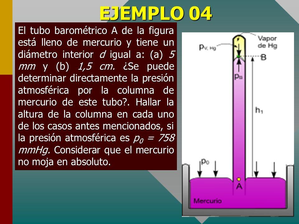 EJEMPLO 03 Un tubo capilar está introducido verticalmente en un recipiente con agua. El extremo de este tubo está soldado. Para que el nivel del agua