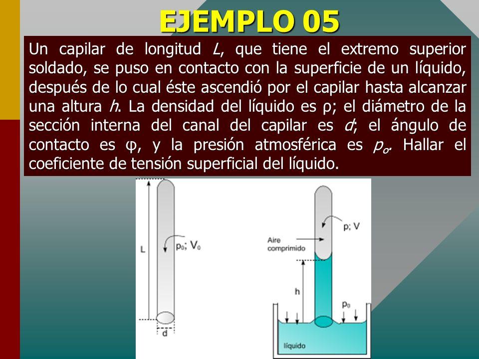 EJEMPLO 04 El tubo barométrico A de la figura está lleno de mercurio y tiene un diámetro interior d igual a: (a) 5 mm y (b) 1,5 cm. ¿Se puede determin