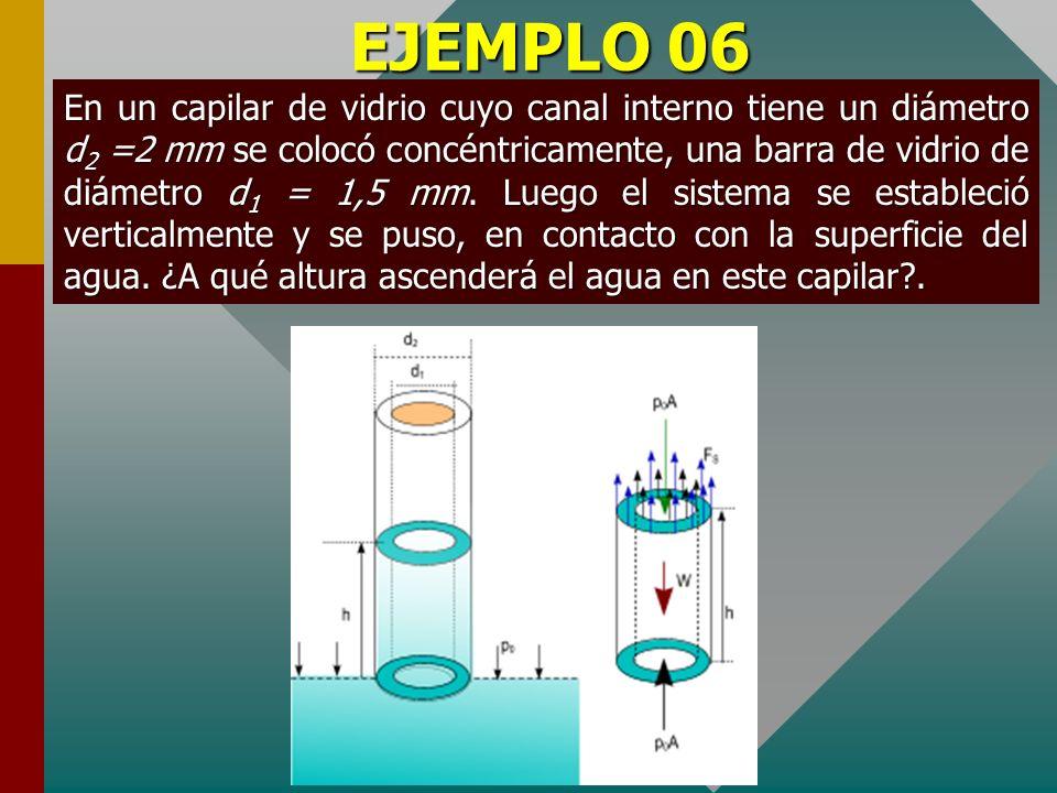 EJEMPLO 05 Un capilar de longitud L, que tiene el extremo superior soldado, se puso en contacto con la superficie de un líquido, después de lo cual és