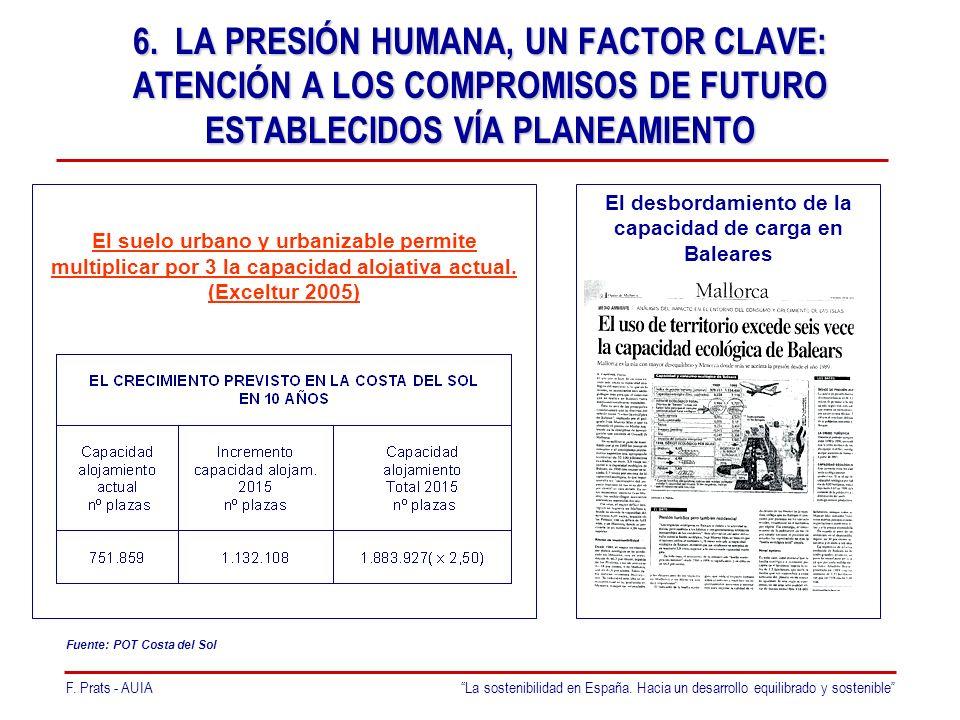F. Prats - AUIALa sostenibilidad en España. Hacia un desarrollo equilibrado y sostenible 6.