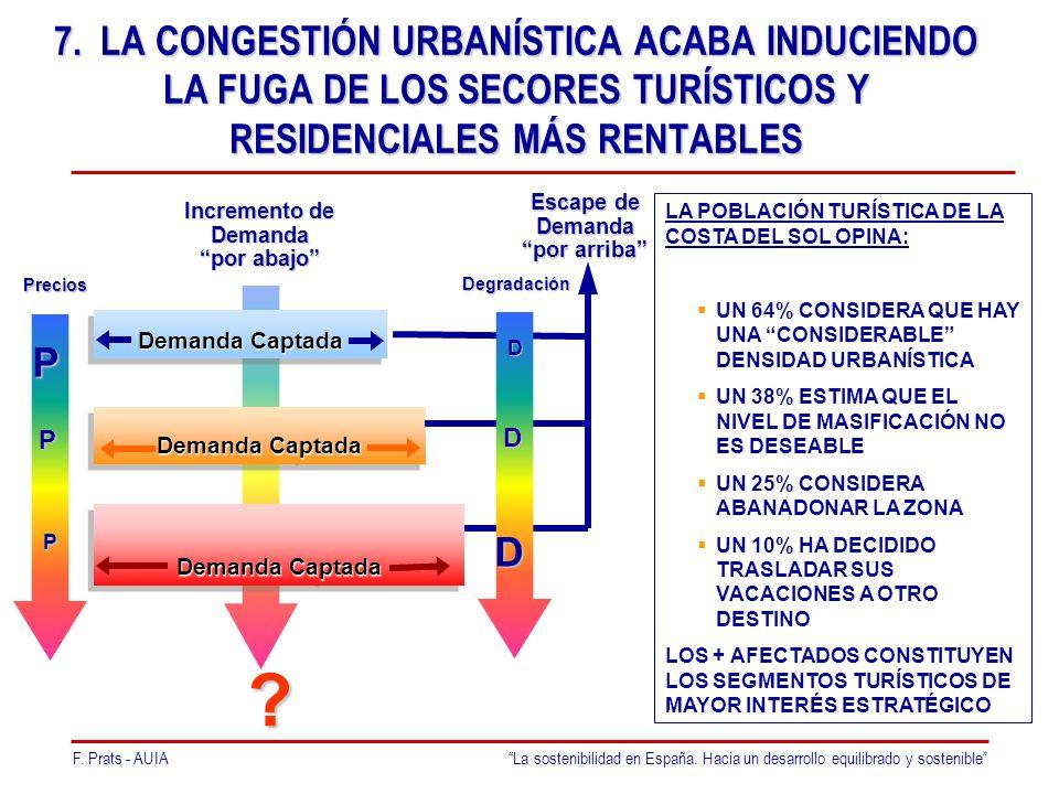 F. Prats - AUIALa sostenibilidad en España. Hacia un desarrollo equilibrado y sostenible 7.