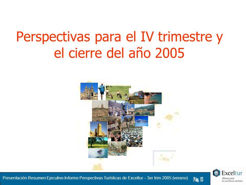 Presentación Resumen Ejecutivo Informe Perspectivas Turísticas de Exceltur – 3er trim 2005 (verano) Pág. 15 Perspectivas para el IV trimestre y el cie