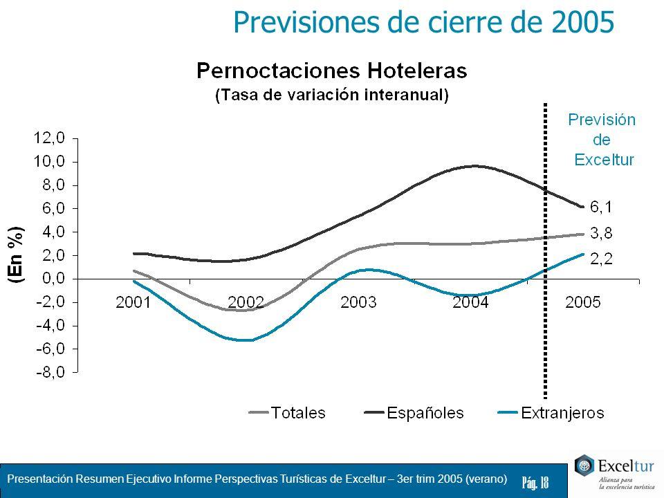 Presentación Resumen Ejecutivo Informe Perspectivas Turísticas de Exceltur – 3er trim 2005 (verano) Pág. 18 Previsiones de cierre de 2005