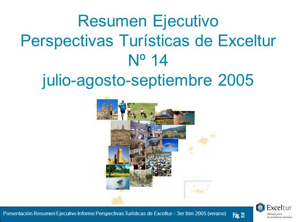 Presentación Resumen Ejecutivo Informe Perspectivas Turísticas de Exceltur – 3er trim 2005 (verano) Pág. 21 Resumen Ejecutivo Perspectivas Turísticas