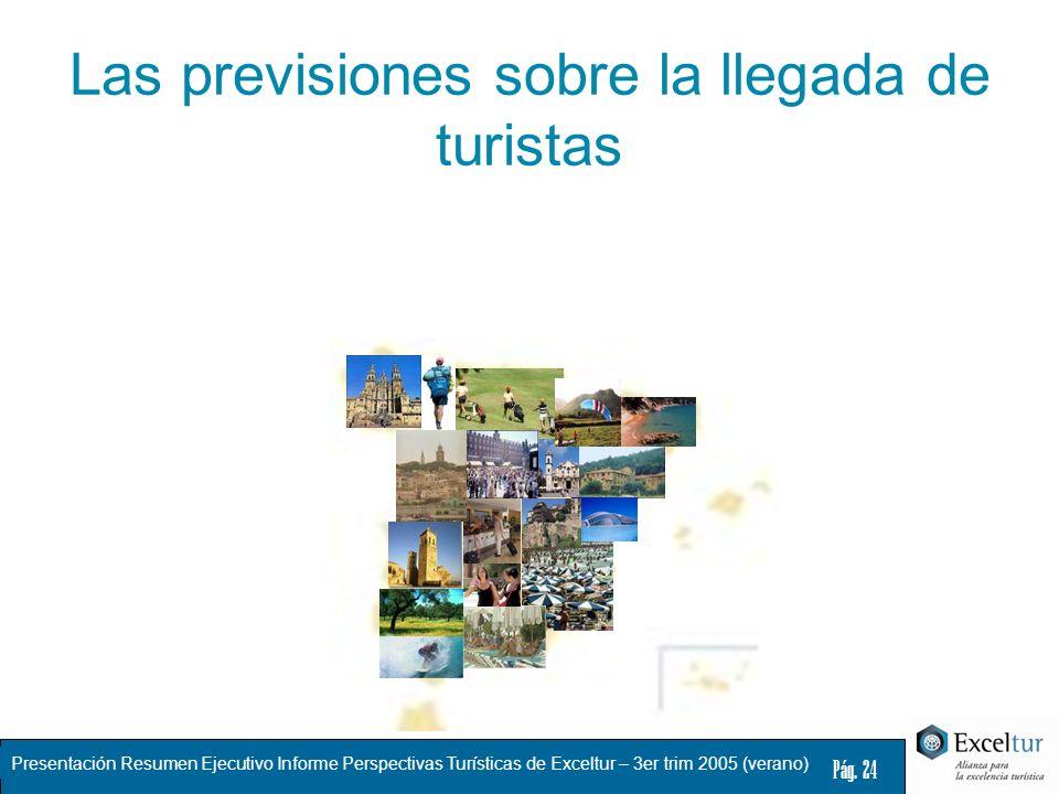 Presentación Resumen Ejecutivo Informe Perspectivas Turísticas de Exceltur – 3er trim 2005 (verano) Pág. 24 Las previsiones sobre la llegada de turist