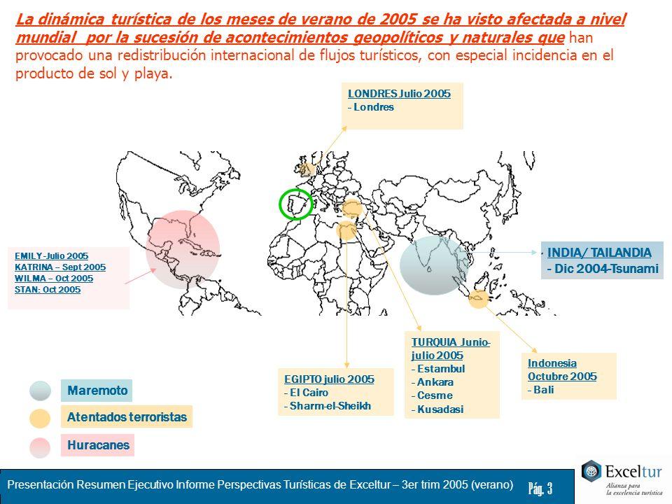 Presentación Resumen Ejecutivo Informe Perspectivas Turísticas de Exceltur – 3er trim 2005 (verano) Pág. 3 TURQUIAEstambulAnkaraKeradasi TURQUIA Junio