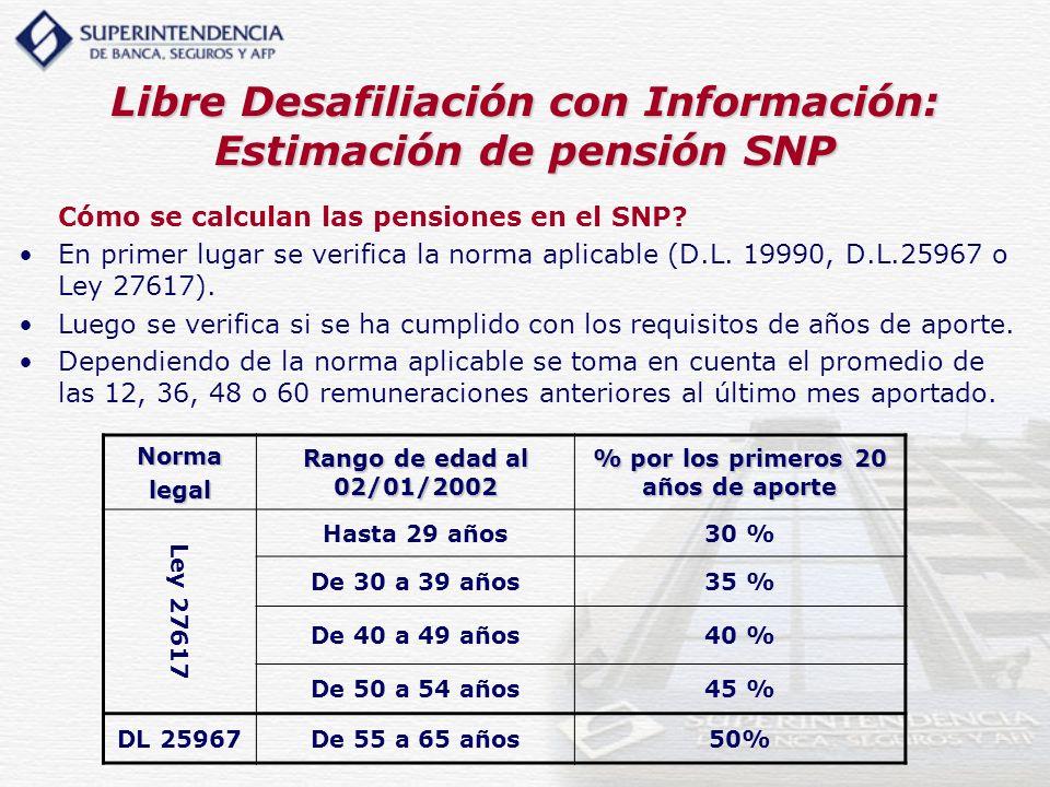 Libre Desafiliación con Información: Estimación de pensión SNP Cómo se calculan las pensiones en el SNP? En primer lugar se verifica la norma aplicabl