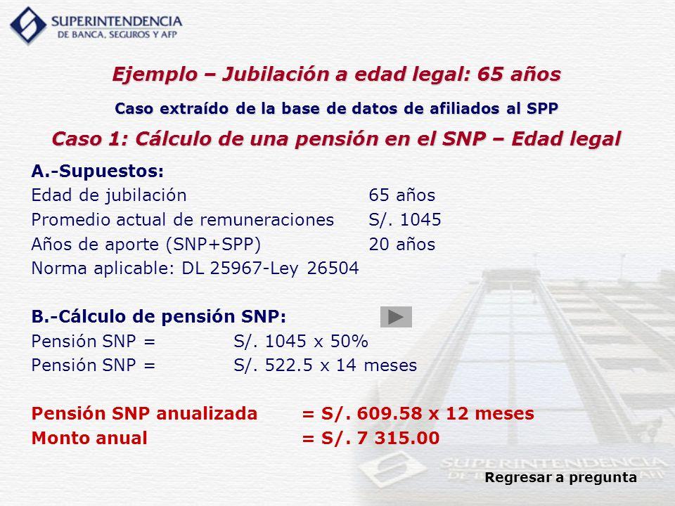 Ejemplo – Jubilación a edad legal: 65 años Caso extraído de la base de datos de afiliados al SPP Caso 1: Cálculo de una pensión en el SNP – Edad legal