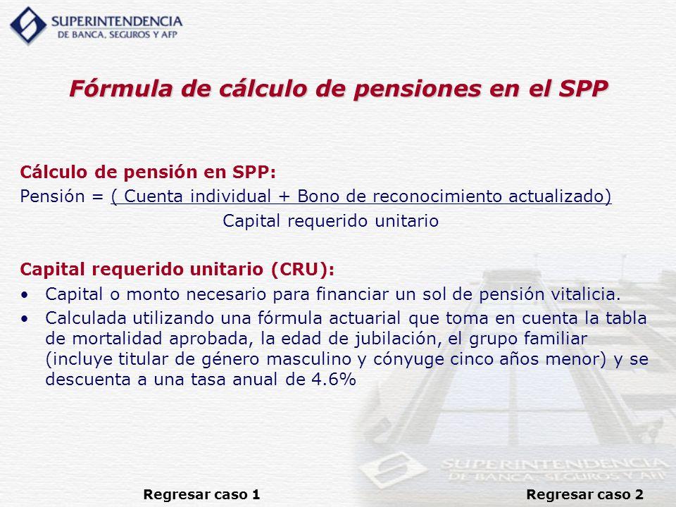 Fórmula de cálculo de pensiones en el SPP Cálculo de pensión en SPP: Pensión = ( Cuenta individual + Bono de reconocimiento actualizado) Capital reque