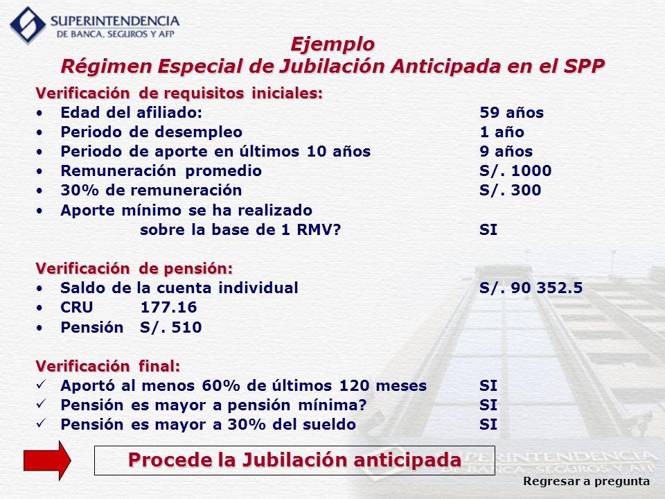 Ejemplo Régimen Especial de Jubilación Anticipada en el SPP Verificación de requisitos iniciales: Edad del afiliado:59 años Periodo de desempleo1 año