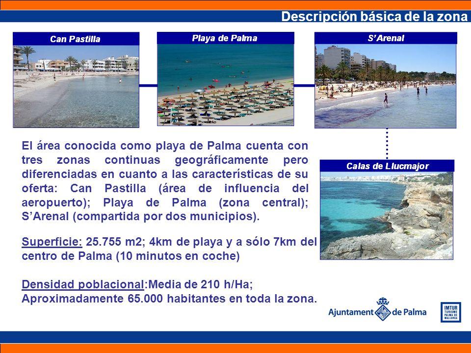 Descripción básica de la zona Superficie: 25.755 m2; 4km de playa y a sólo 7km del centro de Palma (10 minutos en coche) Densidad poblacional:Media de