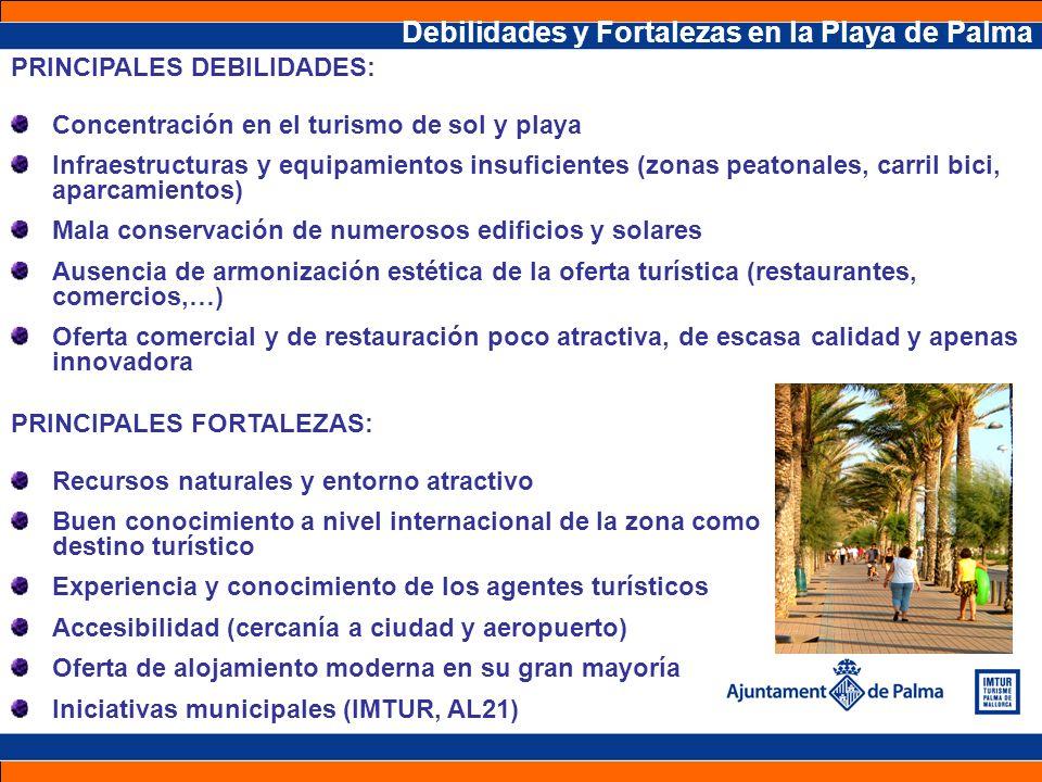 Debilidades y Fortalezas en la Playa de Palma PRINCIPALES DEBILIDADES: Concentración en el turismo de sol y playa Infraestructuras y equipamientos ins
