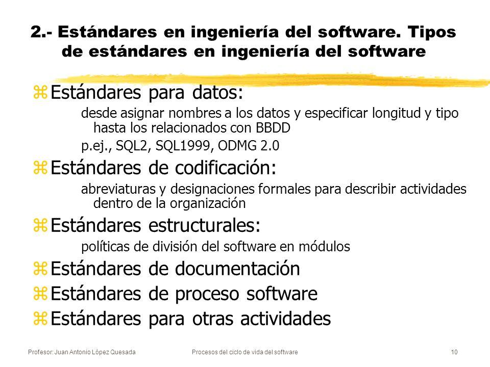 Profesor: Juan Antonio López QuesadaProcesos del ciclo de vida del software10 2.- Estándares en ingeniería del software. Tipos de estándares en ingeni