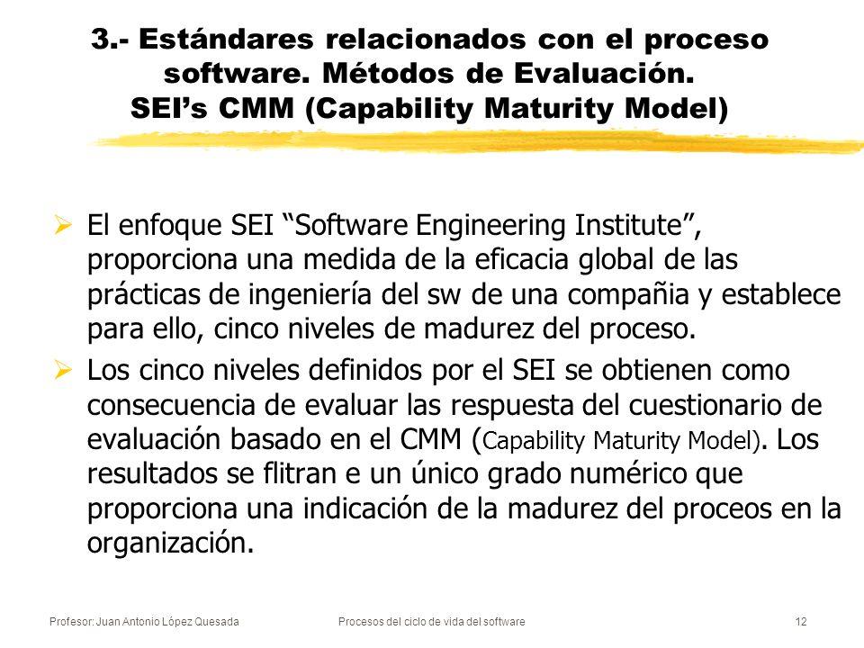 Profesor: Juan Antonio López QuesadaProcesos del ciclo de vida del software12 3.- Estándares relacionados con el proceso software. Métodos de Evaluaci