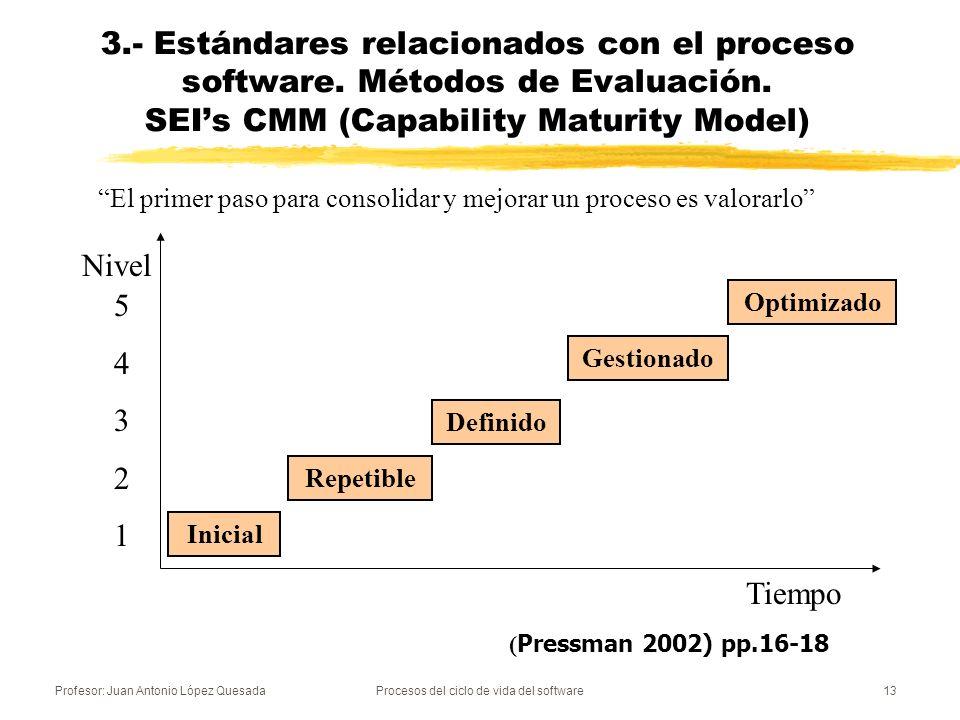 Profesor: Juan Antonio López QuesadaProcesos del ciclo de vida del software13 3.- Estándares relacionados con el proceso software. Métodos de Evaluaci