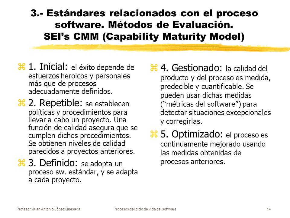 Profesor: Juan Antonio López QuesadaProcesos del ciclo de vida del software14 3.- Estándares relacionados con el proceso software. Métodos de Evaluaci