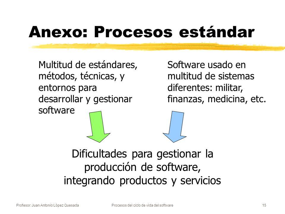 Profesor: Juan Antonio López QuesadaProcesos del ciclo de vida del software15 Anexo: Procesos estándar Multitud de estándares, métodos, técnicas, y en