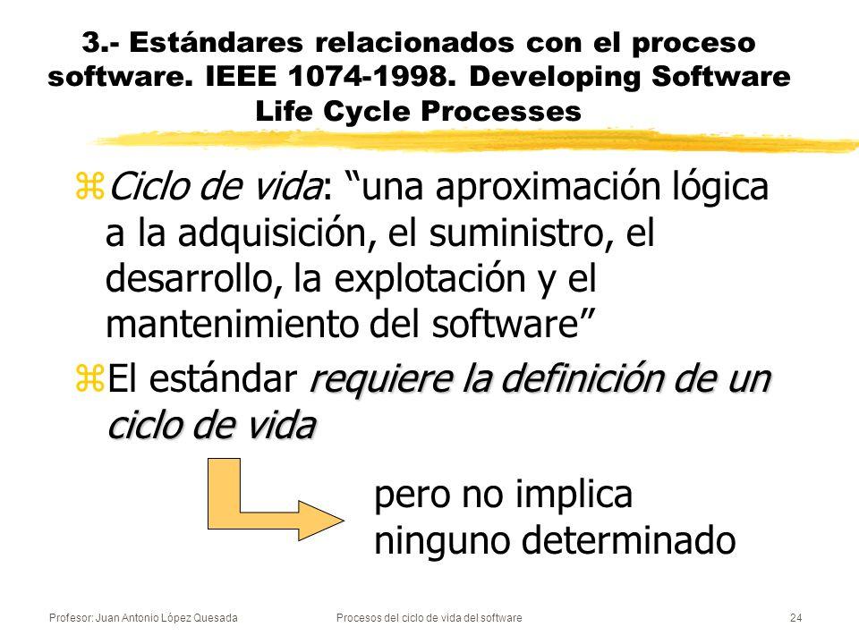 Profesor: Juan Antonio López QuesadaProcesos del ciclo de vida del software25 Cada organización debe asociar las actividades definidas en el estándar a su propio ciclo de vida del software.