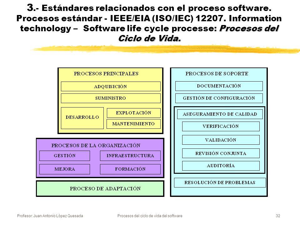Profesor: Juan Antonio López QuesadaProcesos del ciclo de vida del software32 Procesos del Ciclo de Vida. 3.- Estándares relacionados con el proceso s