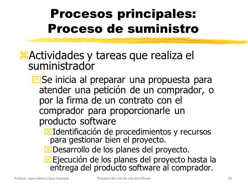 Profesor: Juan Antonio López QuesadaProcesos del ciclo de vida del software39 Procesos principales: Proceso de desarrollo zContiene las actividades y tareas realizadas por el desarrollador.