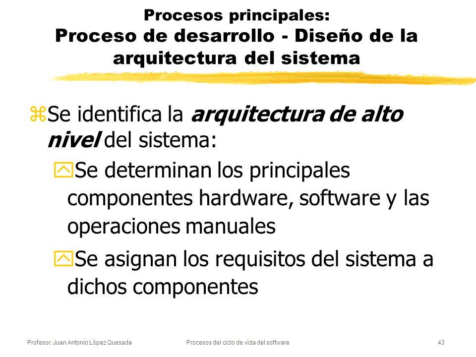 Profesor: Juan Antonio López QuesadaProcesos del ciclo de vida del software43 Procesos principales: Proceso de desarrollo - Diseño de la arquitectura