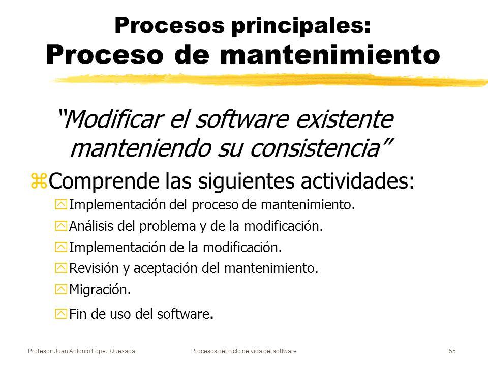 Profesor: Juan Antonio López QuesadaProcesos del ciclo de vida del software55 Procesos principales: Proceso de mantenimiento Modificar el software exi
